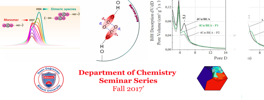 Weekly Department Seminar Series Hosts with Asst. Prof. Stanislava Andonova
