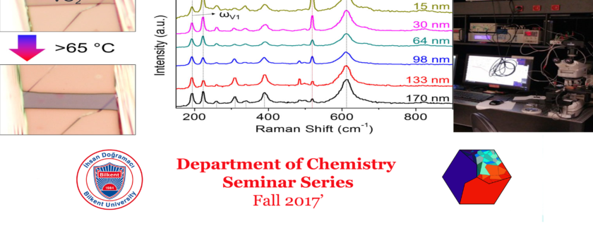 Weekly Department Seminar Series Hosts with Dr. T. Serkan Kasırga
